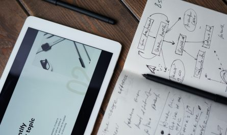 Czy wiesz, w jaki sposób działa marketing cyfrowy?